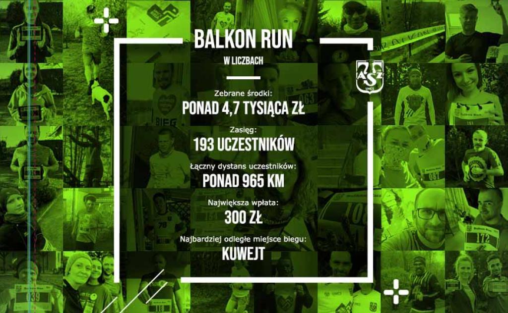 AZS Balkon Run zakończony
