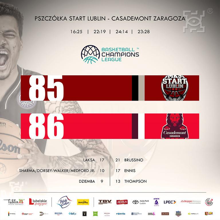 Basketball Champions League: Pszczółka Start Lublin - Casademont Saragossa 85:86