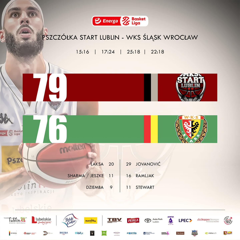 Pszczółka Start Lublin – WKS Śląsk Wrocław 79:76