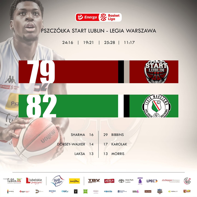 Pszczółka Start Lublin – Legia Warszawa 79:82