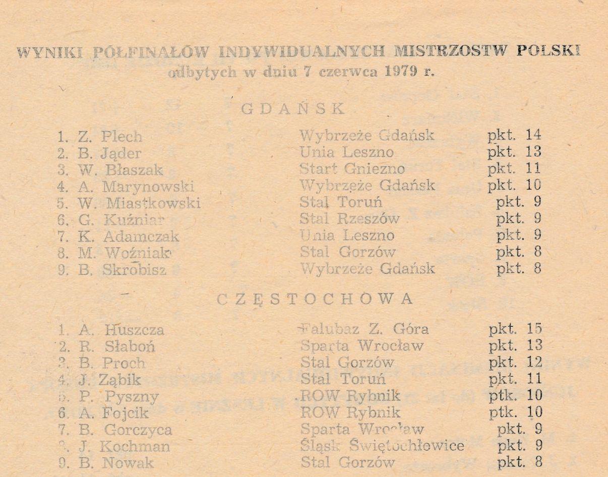 """Z archiwum Centrum Historii Sportu: """"Wyniki półfinałów IMP na żużlu. 7 czerwca 1979 r."""""""